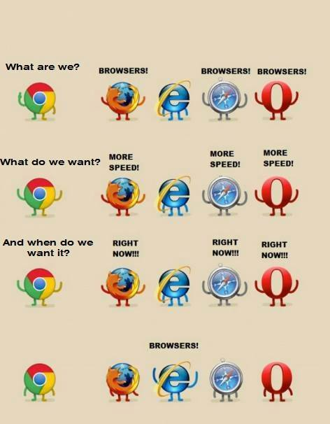 browsers-lol
